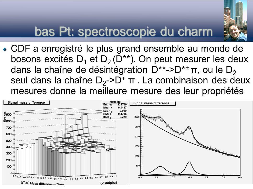 bas Pt: spectroscopie du charm CDF a enregistré le plus grand ensemble au monde de bosons excités D 1 et D 2 (D**). On peut mesurer les deux dans la c