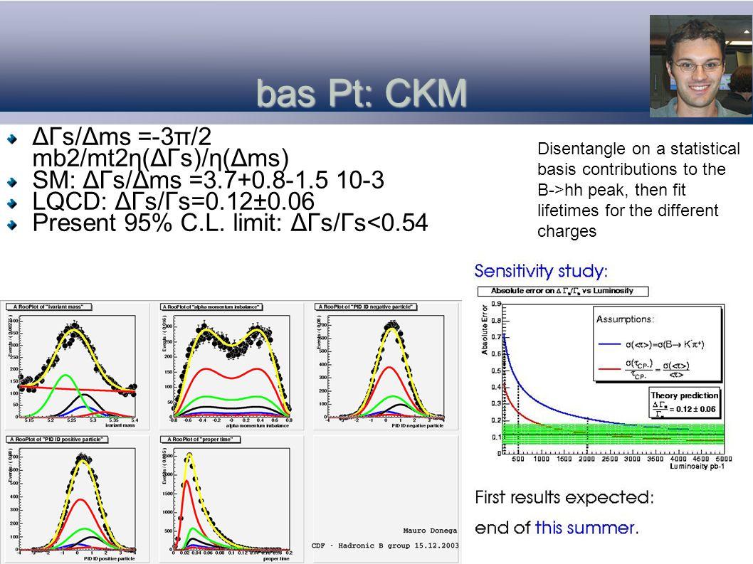 bas Pt: CKM ΔΓs/Δms =-3π/2 mb2/mt2η(ΔΓs)/η(Δms) SM: ΔΓs/Δms =3.7+0.8-1.5 10-3 LQCD: ΔΓs/Γs=0.12±0.06 Present 95% C.L. limit: ΔΓs/Γs<0.54 Disentangle o