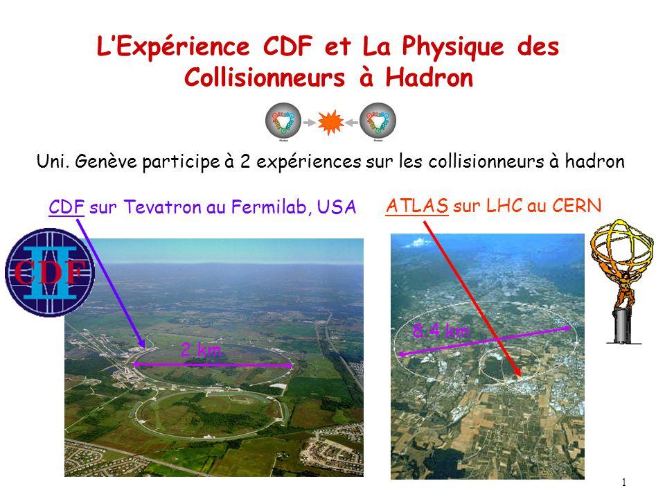 1 CDF sur Tevatron au Fermilab, USA LExpérience CDF et La Physique des Collisionneurs à Hadron Uni.