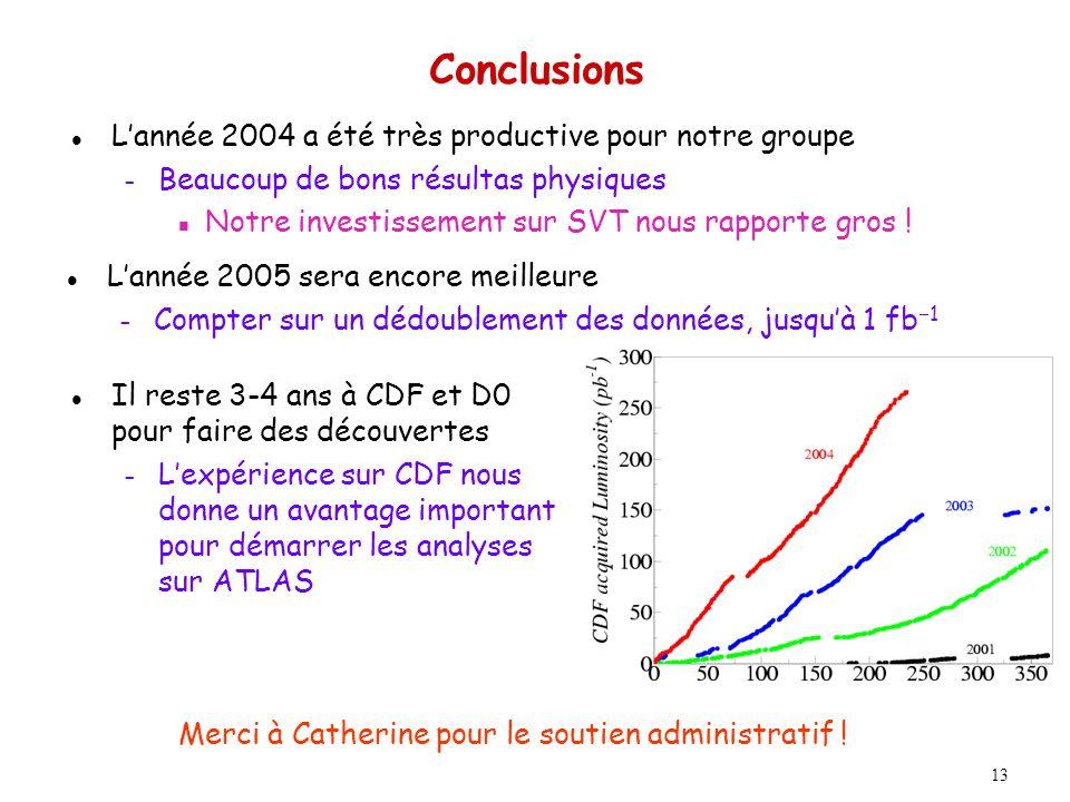 13 Conclusions l Il reste 3-4 ans à CDF et D0 pour faire des découvertes – Lexpérience sur CDF nous donne un avantage important pour démarrer les analyses sur ATLAS l Lannée 2005 sera encore meilleure – Compter sur un dédoublement des données, jusquà 1 fb 1 l Lannée 2004 a été très productive pour notre groupe – Beaucoup de bons résultas physiques n Notre investissement sur SVT nous rapporte gros .