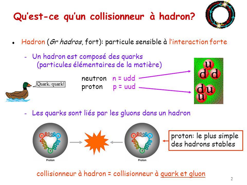 2 Quest-ce quun collisionneur à hadron.
