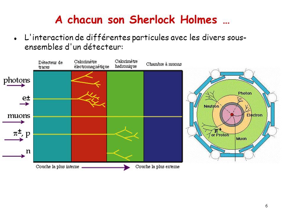 6 A chacun son Sherlock Holmes … l L interaction de différentes particules avec les divers sous- ensembles d un détecteur:
