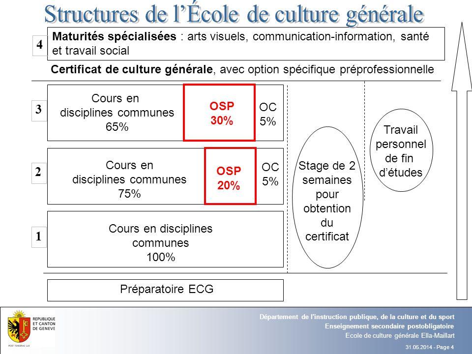 31.05.2014 - Page 4 Ecole de culture générale Ella-Maillart Enseignement secondaire postobligatoire Département de l'instruction publique, de la cultu