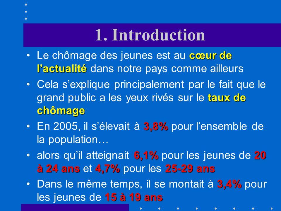 Le chômage des jeunes : causes, évolution et solutions Yves Flückiger (Université de Genève) « Get Job Now » – ISPFP Tolochenaz, Mercredi 5 avril 2006
