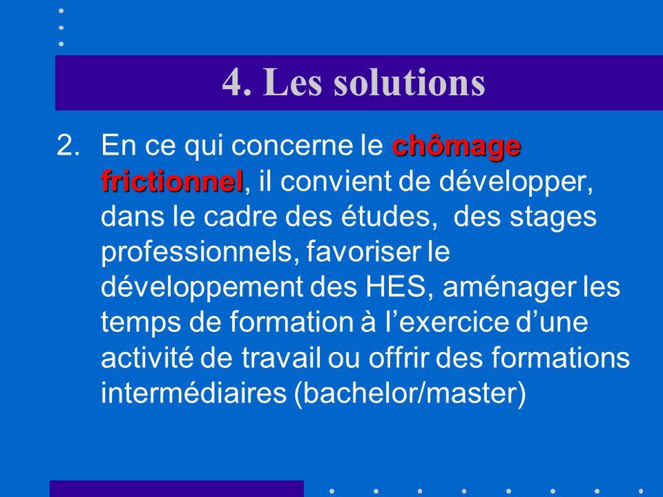 4. Les solutions entreprises dentraînementsemestres de motivationles stages professionnelsIl faut utiliser notamment des instruments tels que les entr