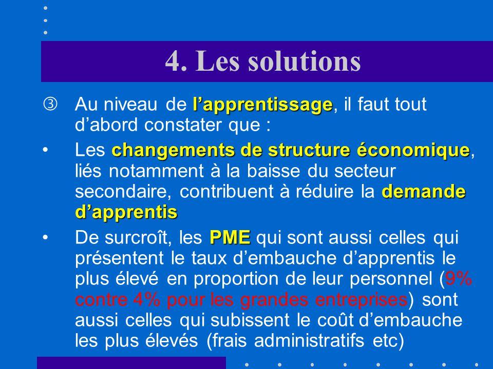 4. Les solutions lorientation scolaire Au niveau de lorientation scolaire, il conviendrait de: Revaloriser Revaloriser limage de la formation professi