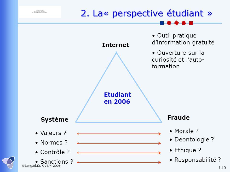©Bergadaà, OVSM 2006 1.10 2. La« perspective étudiant » Internet Fraude Etudiant en 2006 Système Outil pratique dinformation gratuite Ouverture sur la