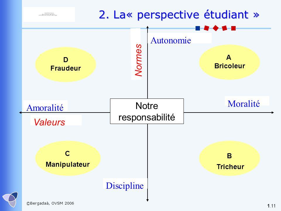 ©Bergadaà, OVSM 2006 1.11 2. La« perspective étudiant » Valeurs Autonomie Discipline Amoralité Moralité Notre responsabilité Normes D Fraudeur A Brico