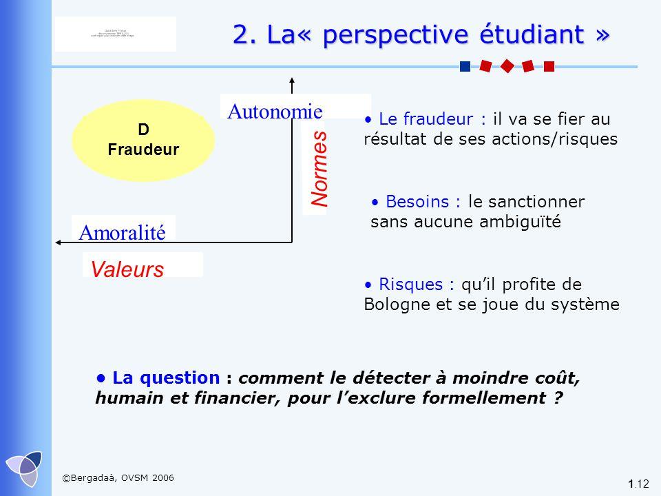 ©Bergadaà, OVSM 2006 1.12 2. La« perspective étudiant » Valeurs Amoralité Normes D Fraudeur Autonomie Le fraudeur : il va se fier au résultat de ses a