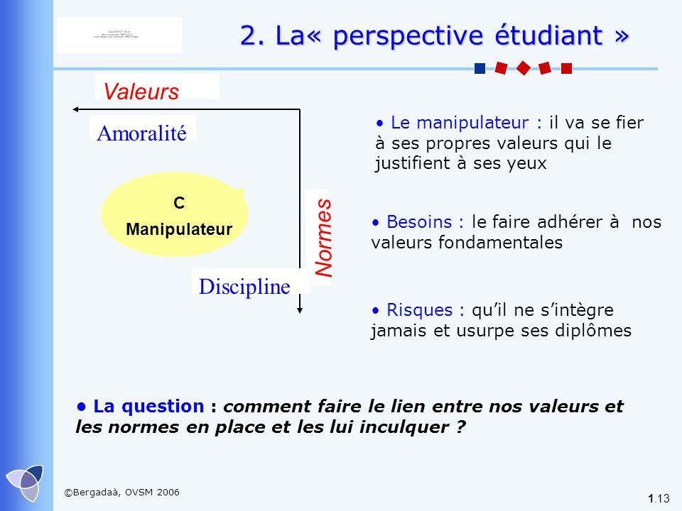 ©Bergadaà, OVSM 2006 1.13 2. La« perspective étudiant » Valeurs Discipline Amoralité C Manipulateur Normes Le manipulateur : il va se fier à ses propr