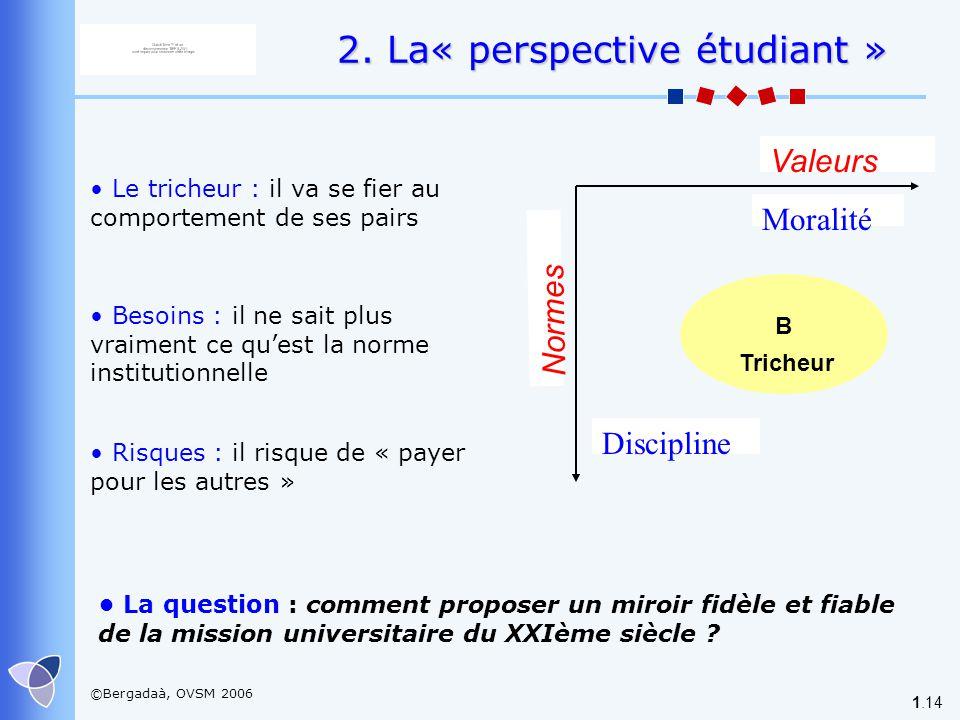 ©Bergadaà, OVSM 2006 1.14 2. La« perspective étudiant » Valeurs Discipline Moralité Normes B Tricheur Le tricheur : il va se fier au comportement de s
