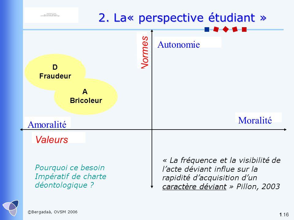 ©Bergadaà, OVSM 2006 1.16 2. La« perspective étudiant » Valeurs Autonomie Amoralité Moralité D Fraudeur A Bricoleur A Bricoleur caractère déviant « La