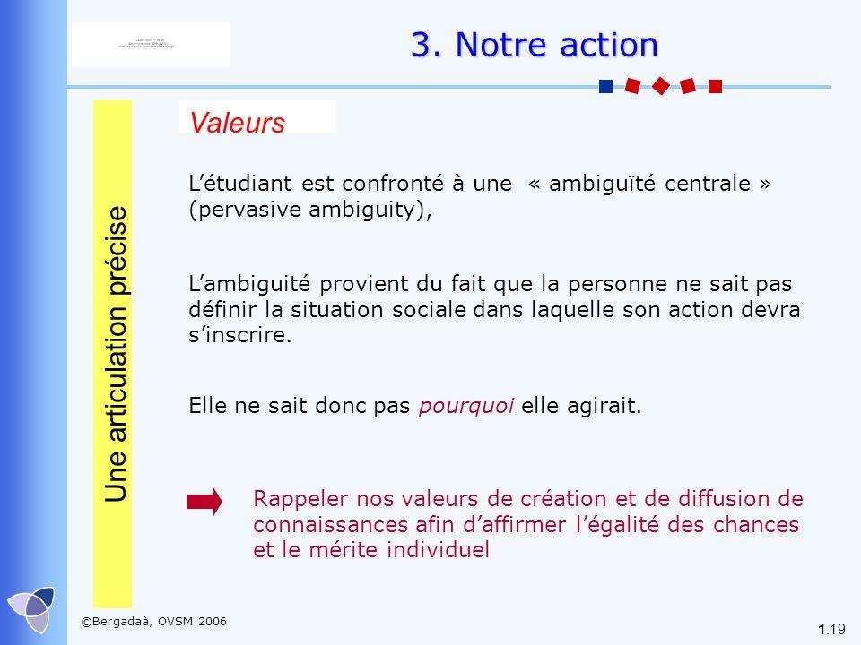 ©Bergadaà, OVSM 2006 1.19 Valeurs Une articulation précise Létudiant est confronté à une « ambiguïté centrale » (pervasive ambiguity), Lambiguité provient du fait que la personne ne sait pas définir la situation sociale dans laquelle son action devra sinscrire.