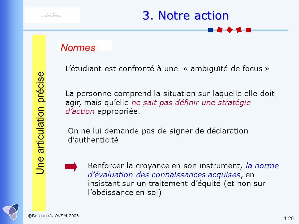 ©Bergadaà, OVSM 2006 1.20 Normes Renforcer la croyance en son instrument, la norme dévaluation des connaissances acquises, en insistant sur un traitem