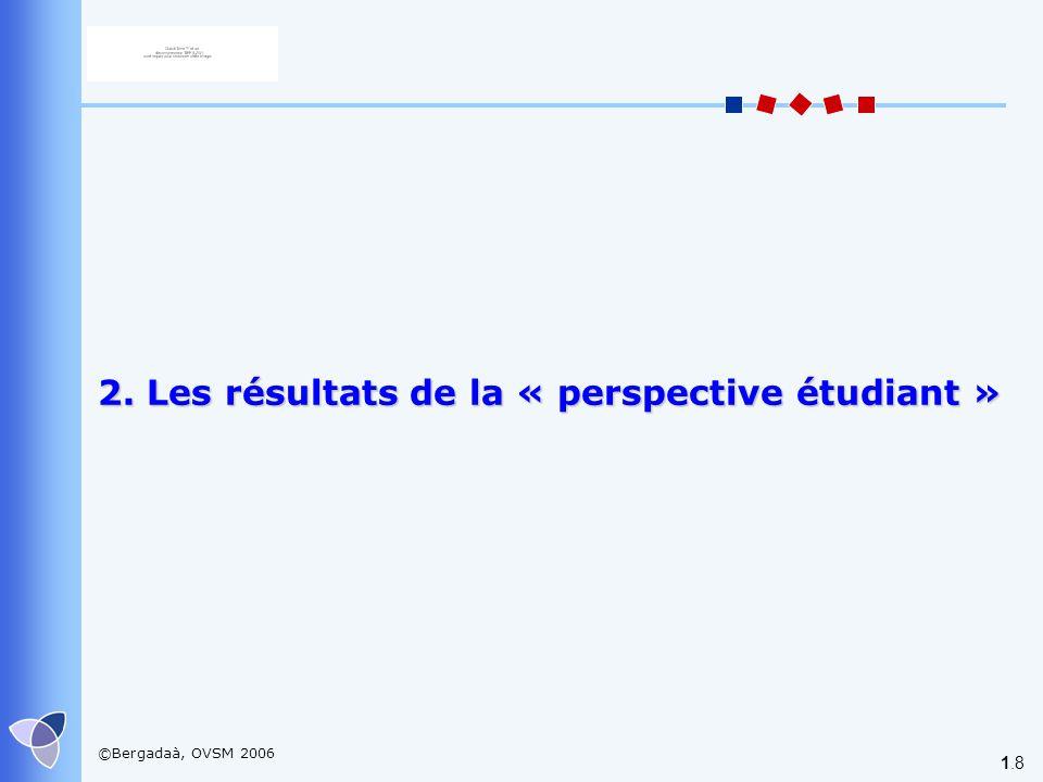 ©Bergadaà, OVSM 2006 1.8 2. Les résultats de la « perspective étudiant »
