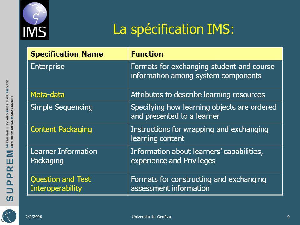 2/2/2006Université de Genève10 Content Packaging Source de la spécification :http://www.imsglobal.org/content/packaging/index.cfmhttp://www.imsglobal.org/content/packaging/index.cfm