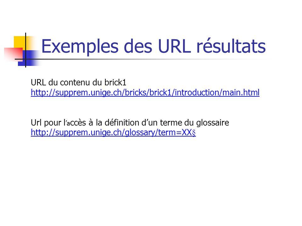 Exemples des URL résultats URL du contenu du brick1 http://supprem.unige.ch/bricks/brick1/introduction/main.html Url pour la ccès à la définition dun