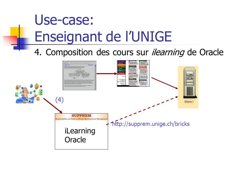 Use-case: Enseignant de lUNIGE iLearning Oracle http://supprem.unige.ch/bricks 4.Composition des cours sur ilearning de Oracle (4)