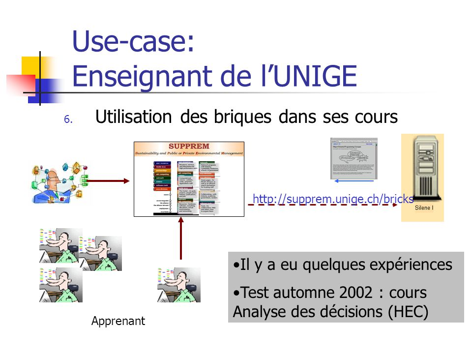 Use-case: Enseignant de lUNIGE 6. Utilisation des briques dans ses cours http://supprem.unige.ch/bricks Apprenant Il y a eu quelques expériences Test