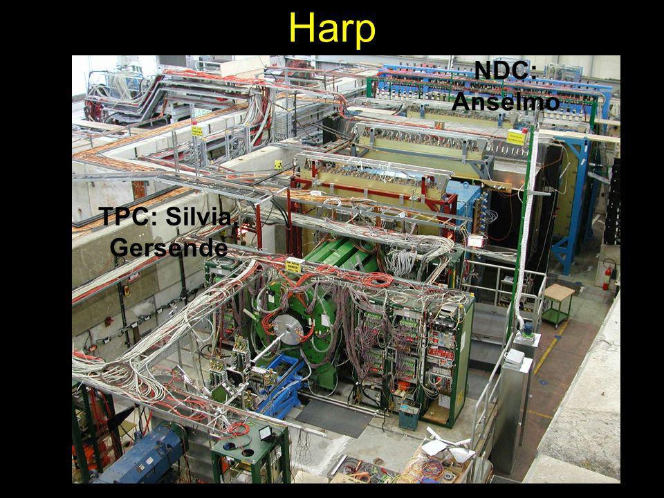 Harp TPC: Silvia, Gersende NDC: Anselmo