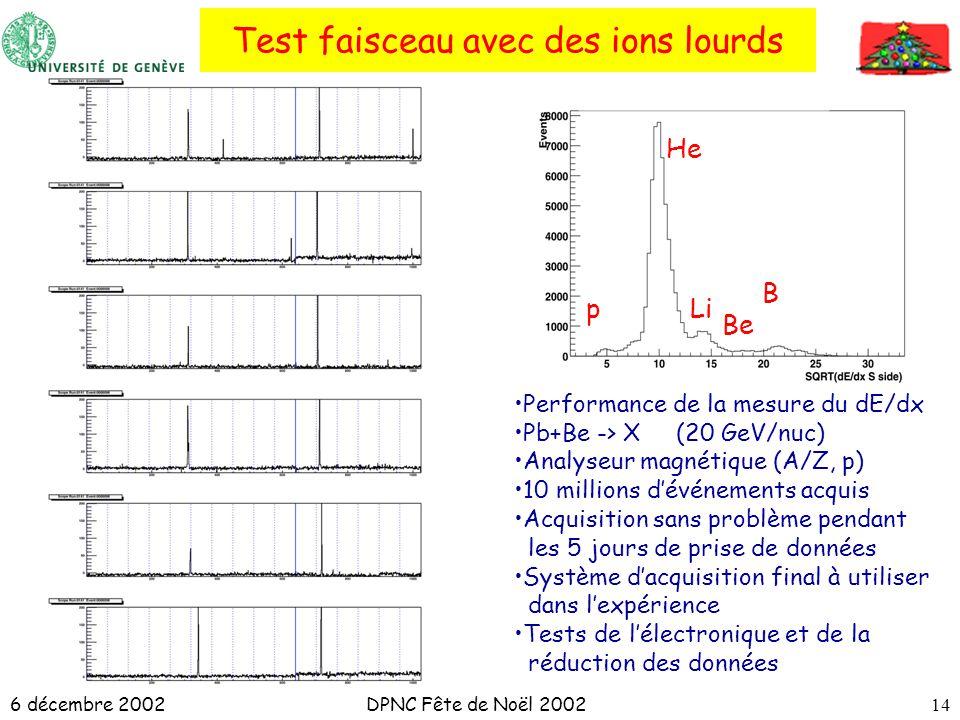 6 décembre 2002DPNC Fête de Noël 200214 Test faisceau avec des ions lourds p He Li Be B Performance de la mesure du dE/dx Pb+Be -> X (20 GeV/nuc) Anal
