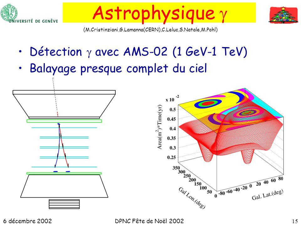 6 décembre 2002DPNC Fête de Noël 200215 Astrophysique Détection avec AMS-02 (1 GeV-1 TeV) Balayage presque complet du ciel (M.Cristinziani,G.Lamanna(C