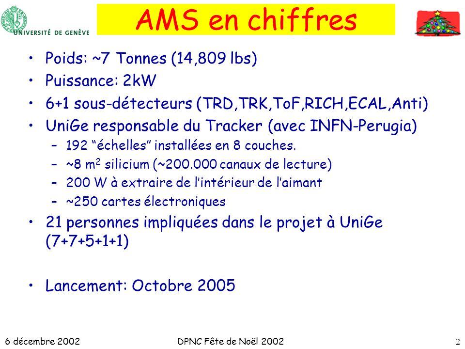 6 décembre 2002DPNC Fête de Noël 20022 AMS en chiffres Poids: ~7 Tonnes (14,809 lbs) Puissance: 2kW 6+1 sous-détecteurs (TRD,TRK,ToF,RICH,ECAL,Anti) U