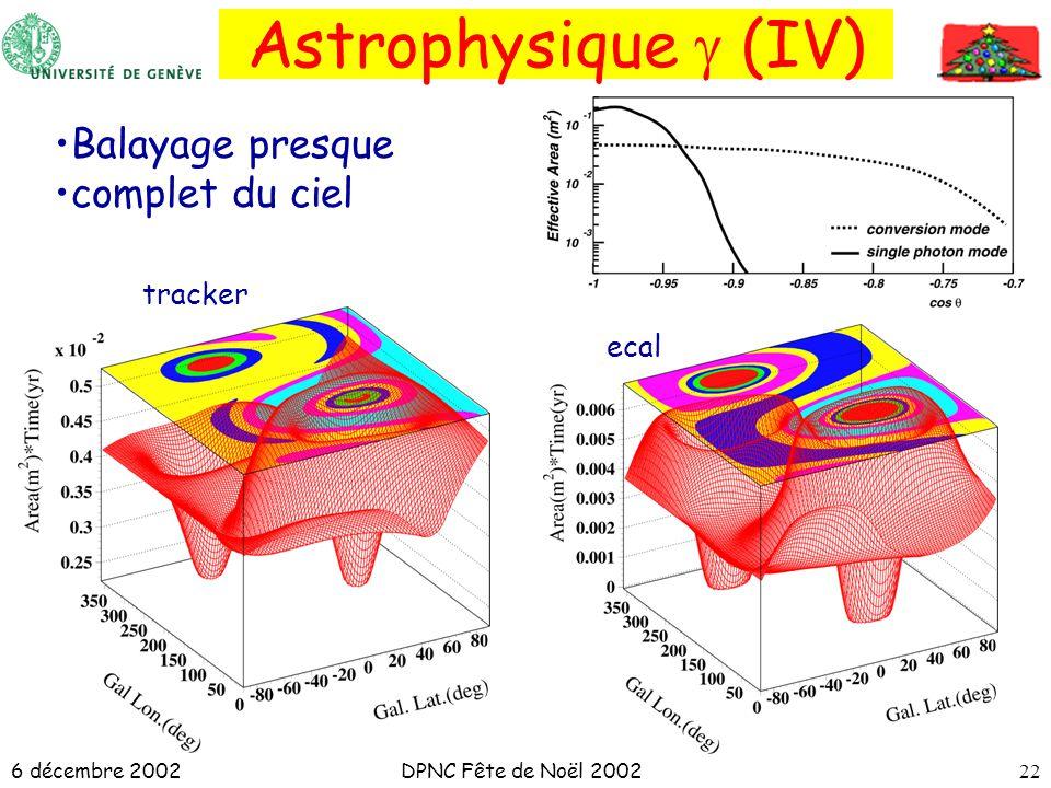 6 décembre 2002DPNC Fête de Noël 200222 Astrophysique (IV) tracker ecal Balayage presque complet du ciel