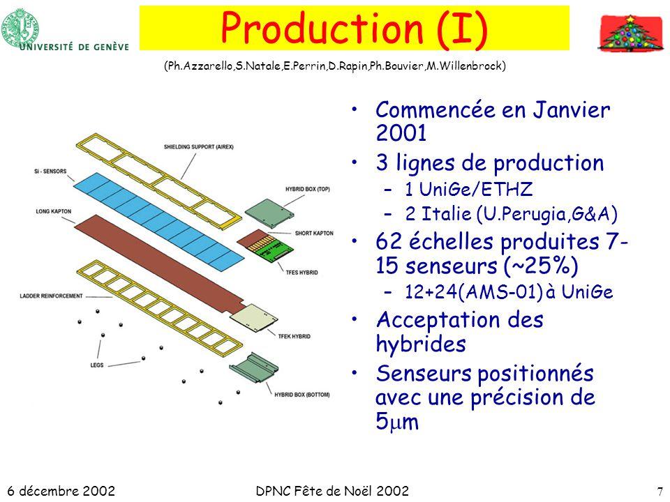 6 décembre 2002DPNC Fête de Noël 20027 Production (I) Commencée en Janvier 2001 3 lignes de production –1 UniGe/ETHZ –2 Italie (U.Perugia,G&A) 62 éche