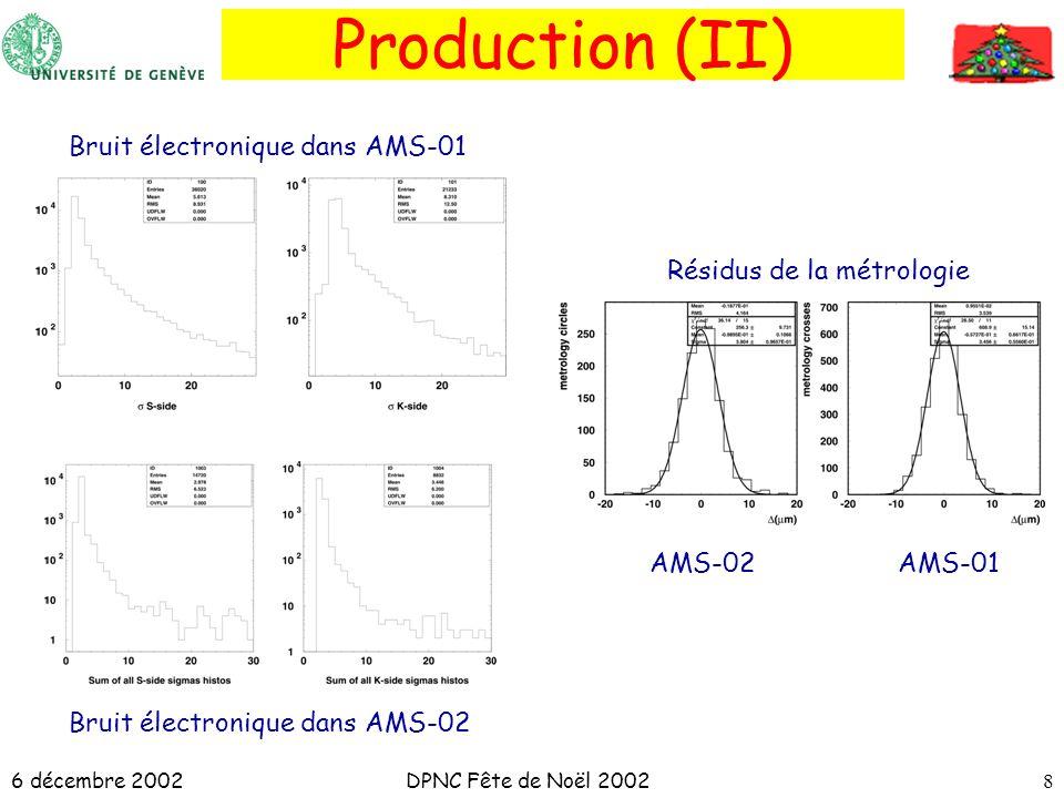 6 décembre 2002DPNC Fête de Noël 20028 Production (II) Bruit électronique dans AMS-01 Bruit électronique dans AMS-02 Résidus de la métrologie AMS-01AM