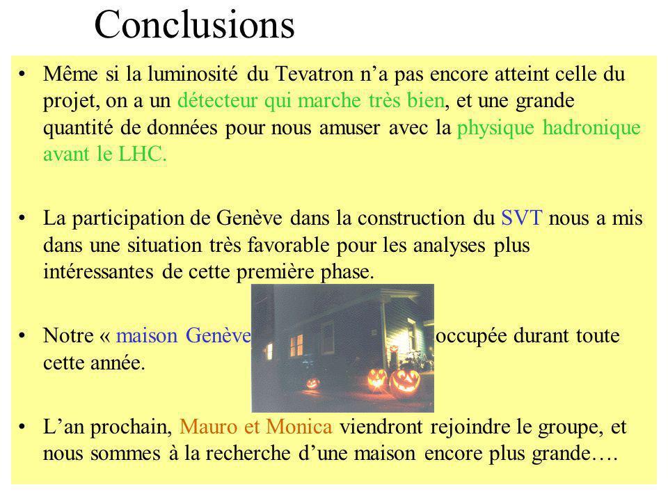 Conclusions Même si la luminosité du Tevatron na pas encore atteint celle du projet, on a un détecteur qui marche très bien, et une grande quantité de
