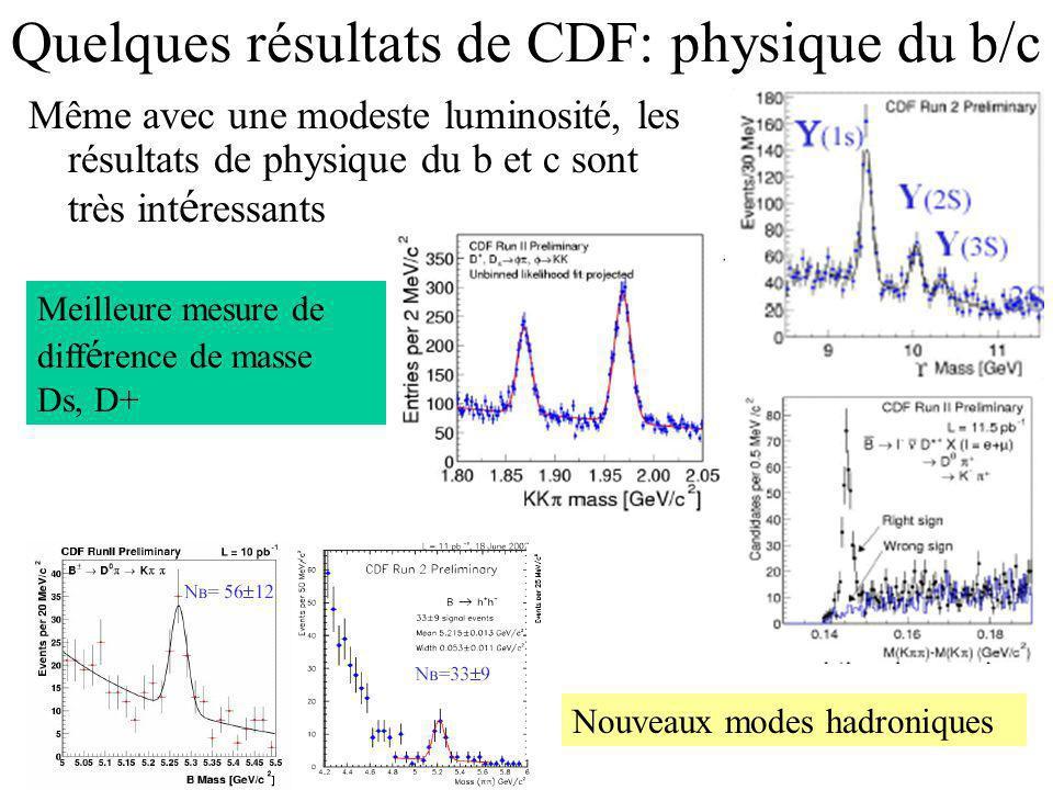 Quelques résultats de CDF: physique du b/c Même avec une modeste luminosité, les résultats de physique du b et c sont très int é ressants Meilleure me