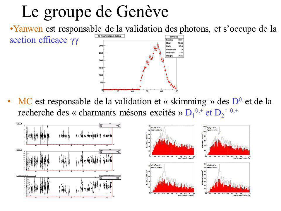 MC est responsable de la validation et « skimming » des D 0, et de la recherche des « charmants mésons excités » D 1 0,± et D 2 * 0,± Le groupe de Genève Yanwen est responsable de la validation des photons, et soccupe de la section efficace γγ