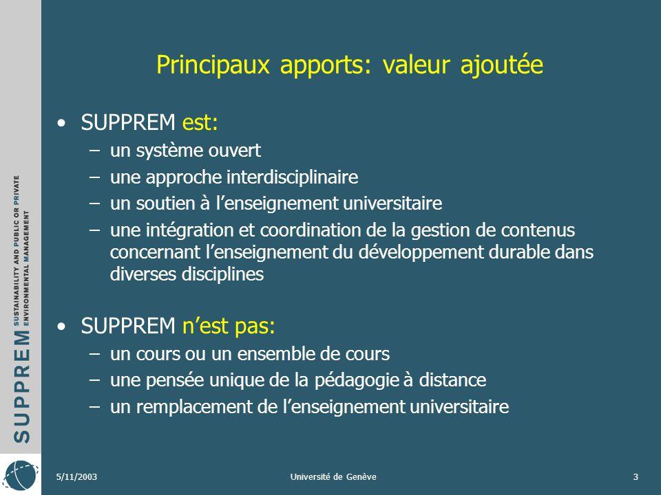 5/11/2003Université de Genève2 Cours utilisant des briques SUPPREM en 2003-2004 à lUNIGE Dans le cours de licence en géographie Télédétection une brique SUPPREM sur « Lidentification des changements environnementaux » est incluse par le Prof.