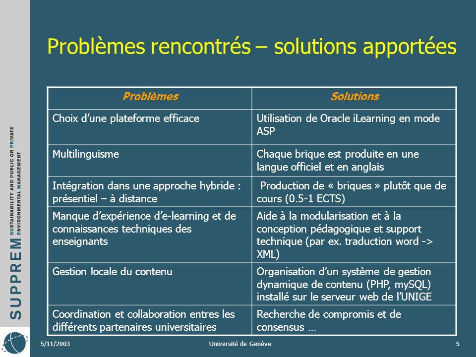 5/11/2003Université de Genève4 Déroulement du point de vue de létudiant 430 étudiants vont suivre un cours qui utilisera une des briques SUPPREM duran