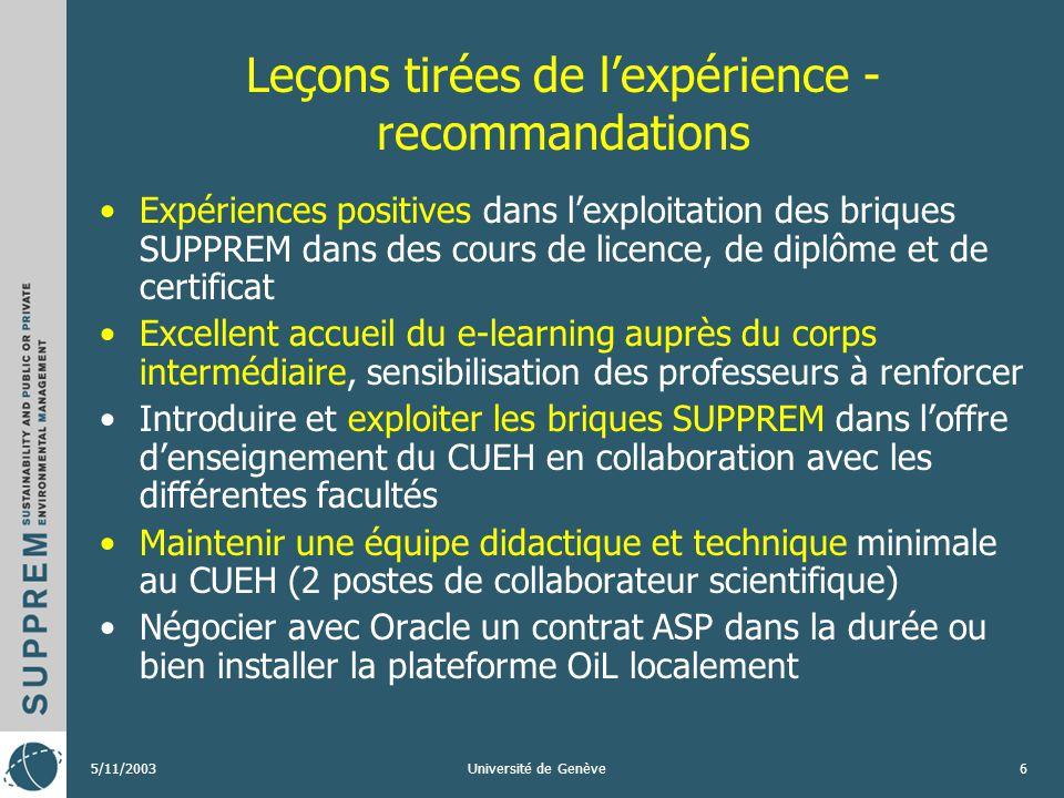 5/11/2003Université de Genève5 Problèmes rencontrés – solutions apportées ProblèmesSolutions Choix dune plateforme efficaceUtilisation de Oracle iLear