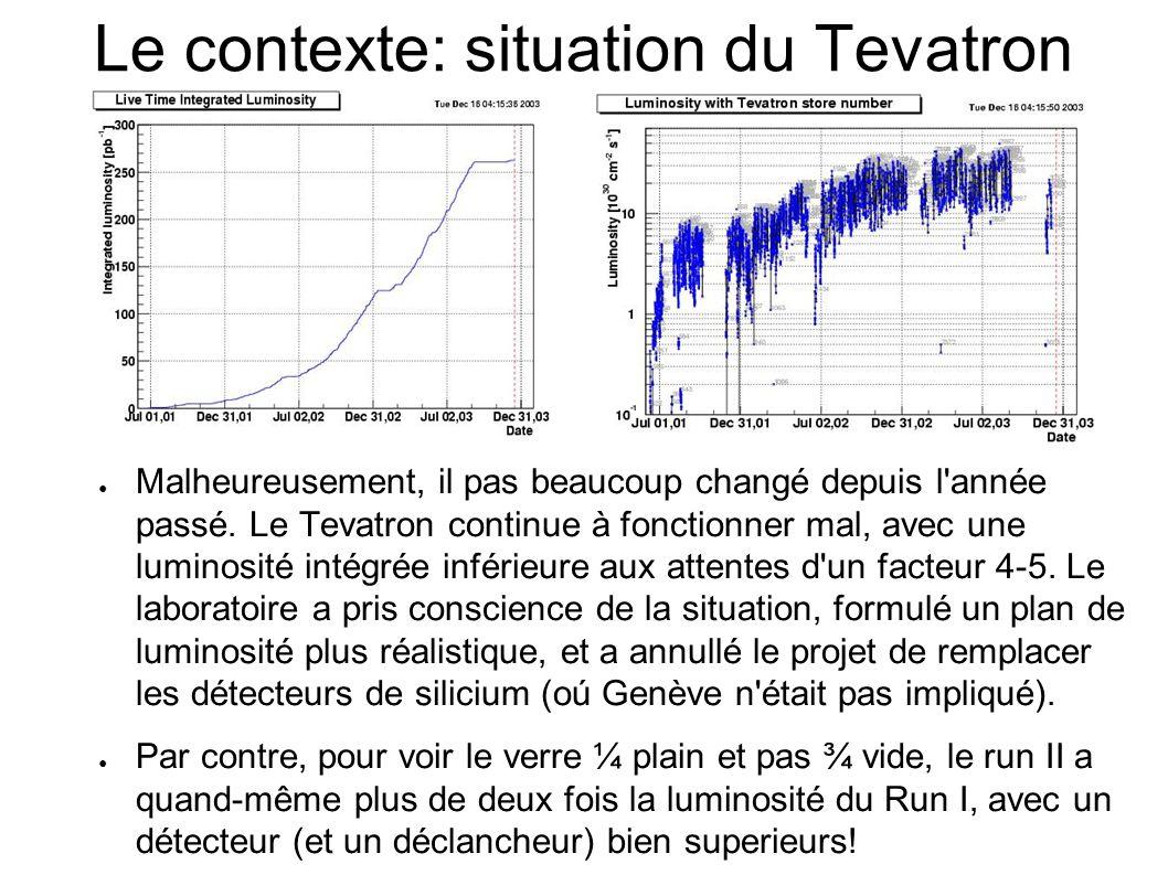 Le contexte: situation du Tevatron Malheureusement, il pas beaucoup changé depuis l année passé.