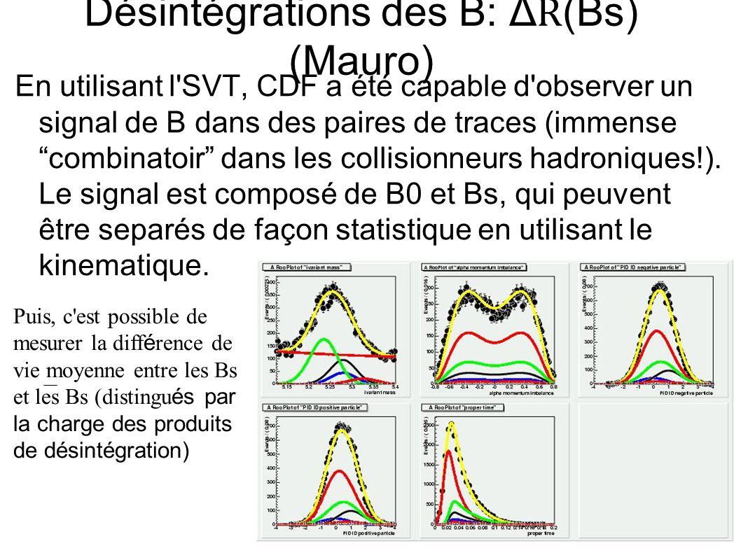 Désintégrations des B: Δ Ȑ (Bs) (Mauro) En utilisant l SVT, CDF a été capable d observer un signal de B dans des paires de traces (immense combinatoir dans les collisionneurs hadroniques!).