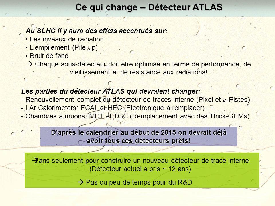 Ce qui change – Détecteur ATLAS Au SLHC il y aura des effets accentués sur: Les niveaux de radiation Lempilement (Pile-up) Bruit de fond Chaque sous-détecteur doit être optimisé en terme de performance, de vieillissement et de résistance aux radiations.