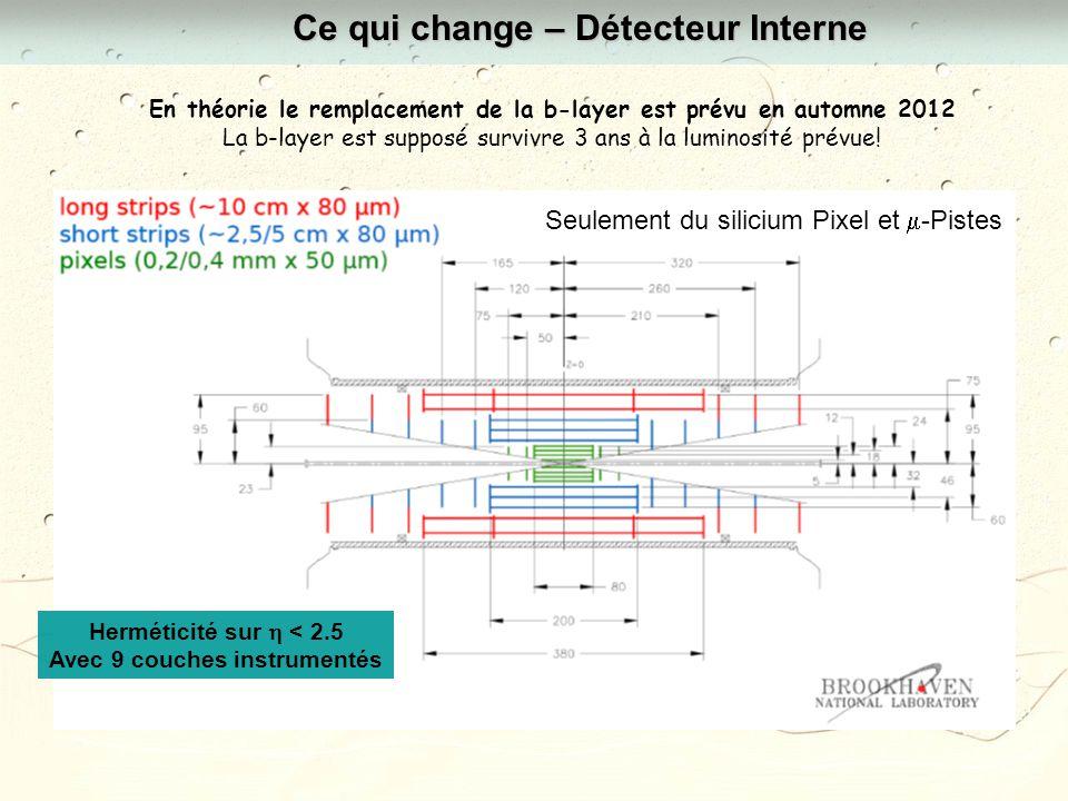 Ce qui change – Détecteur Interne En théorie le remplacement de la b-layer est prévu en automne 2012 La b-layer est supposé survivre 3 ans à la luminosité prévue.