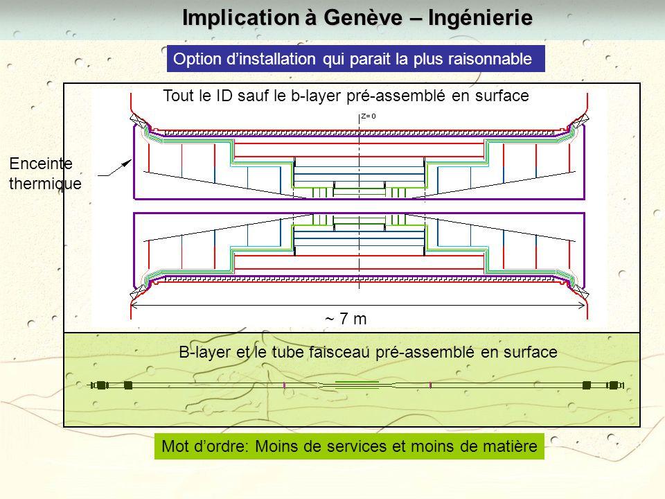 Implication à Genève – Ingénierie Option dinstallation qui parait la plus raisonnable Enceinte thermique ~ 7 m Tout le ID sauf le b-layer pré-assemblé en surface B-layer et le tube faisceau pré-assemblé en surface Mot dordre: Moins de services et moins de matière