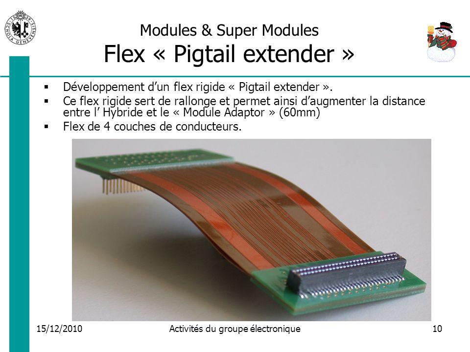 15/12/2010 Activités du groupe électronique10 Modules & Super Modules Flex « Pigtail extender » Développement dun flex rigide « Pigtail extender ».