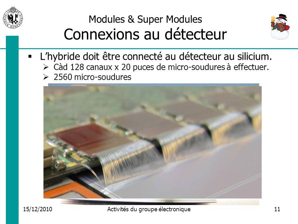 15/12/2010 Activités du groupe électronique11 Modules & Super Modules Connexions au détecteur Lhybride doit être connecté au détecteur au silicium.