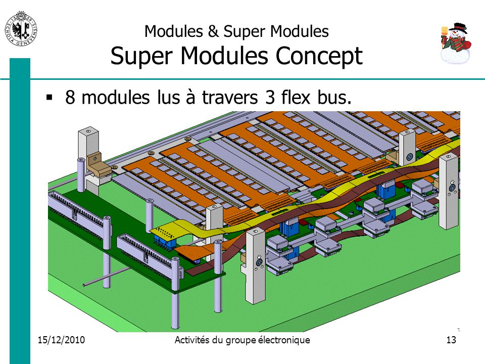 15/12/2010 Activités du groupe électronique13 Modules & Super Modules Super Modules Concept 8 modules lus à travers 3 flex bus.