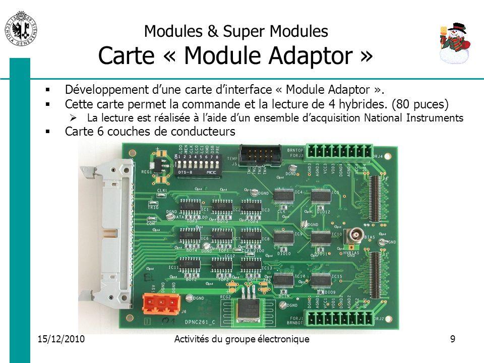 15/12/2010 Activités du groupe électronique9 Modules & Super Modules Carte « Module Adaptor » Développement dune carte dinterface « Module Adaptor ».