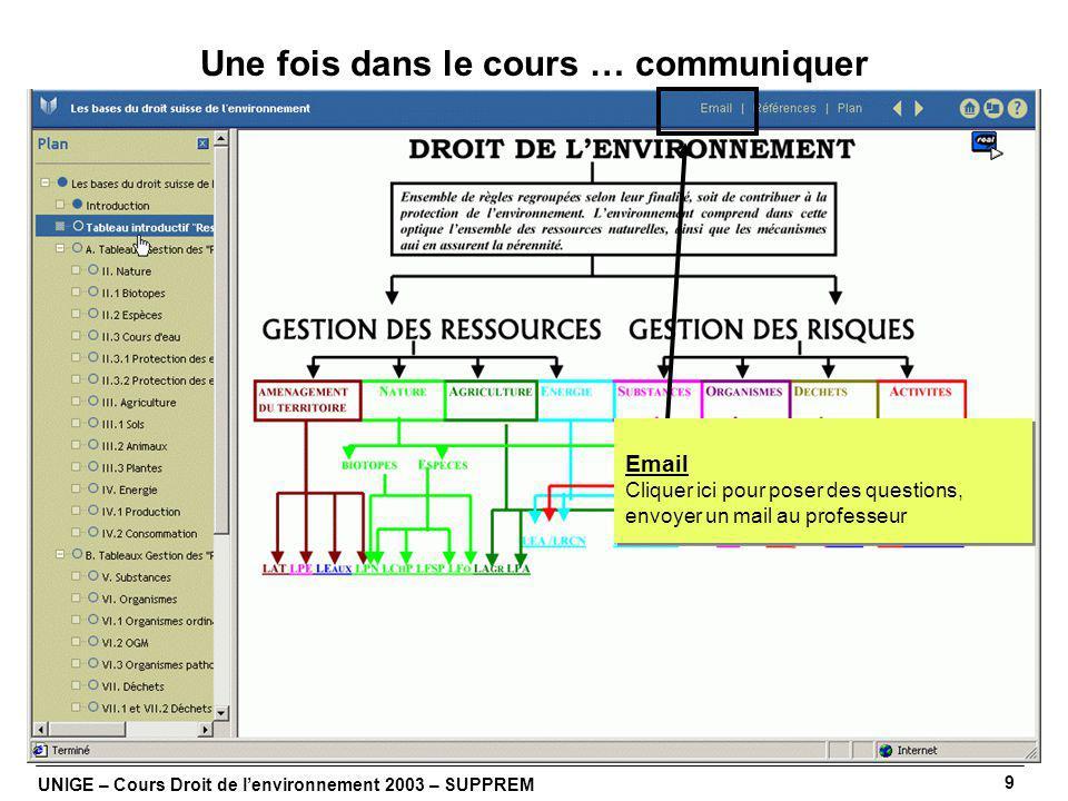 UNIGE – Cours Droit de lenvironnement 2003 – SUPPREM 9 Une fois dans le cours … communiquer Email Cliquer ici pour poser des questions, envoyer un mail au professeur Email Cliquer ici pour poser des questions, envoyer un mail au professeur