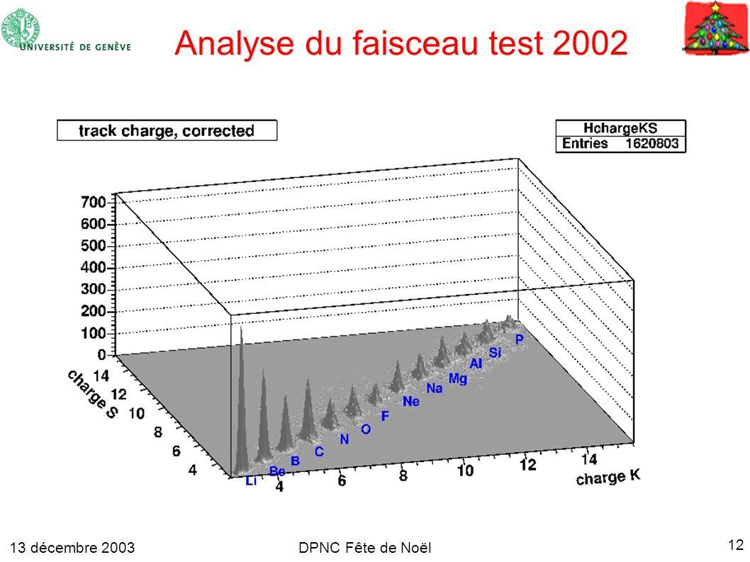 13 décembre 2003 12 DPNC Fête de Noël Analyse du faisceau test 2002
