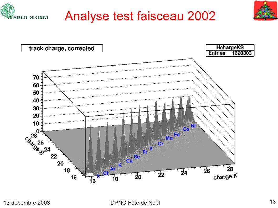 13 décembre 2003 13 DPNC Fête de Noël Analyse test faisceau 2002