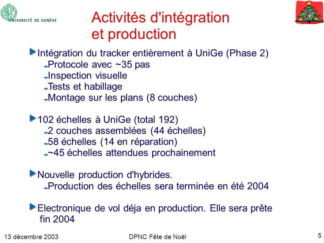 13 décembre 2003 5 DPNC Fête de Noël Activités d intégration et production Intégration du tracker entièrement à UniGe (Phase 2) Protocole avec ~35 pas Inspection visuelle Tests et habillage Montage sur les plans (8 couches) 102 échelles à UniGe (total 192) 2 couches assemblées (44 échelles) 58 échelles (14 en réparation) ~45 échelles attendues prochainement Nouvelle production d hybrides.