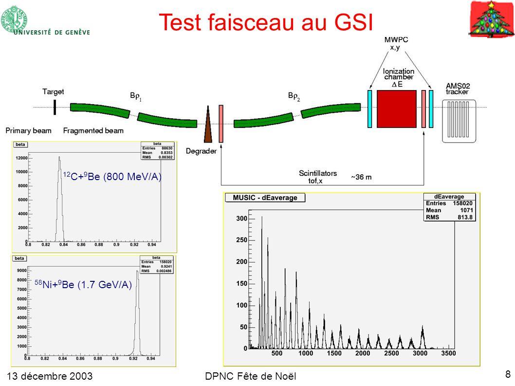 13 décembre 2003 8 DPNC Fête de Noël Test faisceau au GSI 12 C+ 9 Be (800 MeV/A) 58 Ni+ 9 Be (1.7 GeV/A)